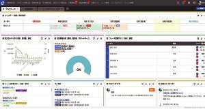 ネクストSFA管理画面のイメージ2
